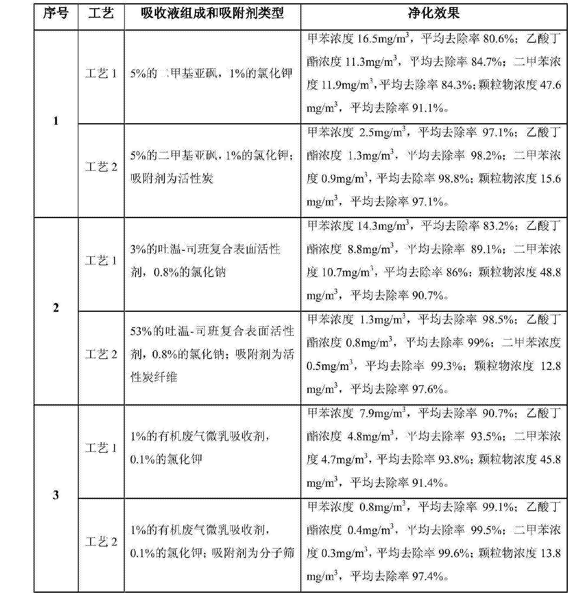 Figure CN106975334AD00081
