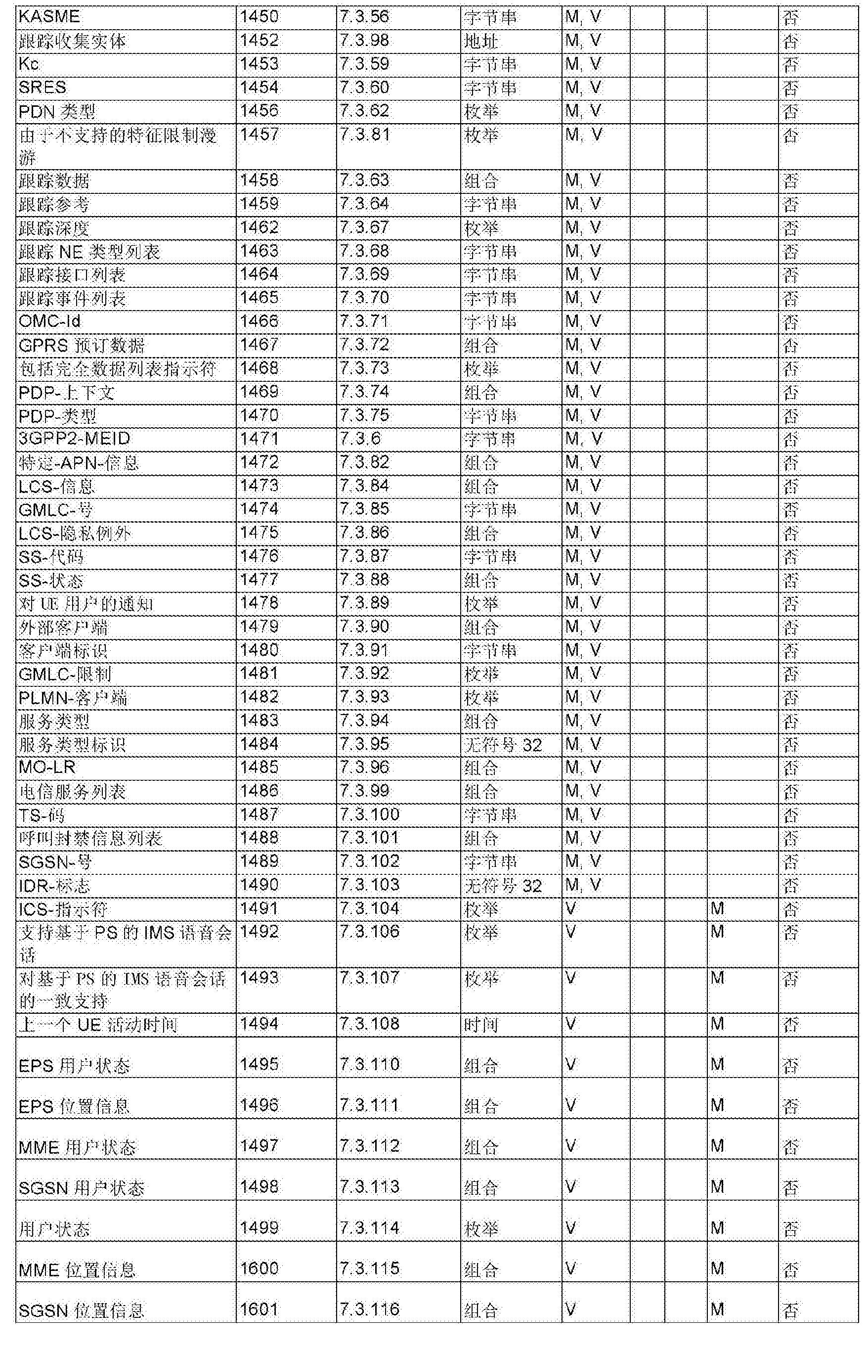 Figure CN103229546BD01081