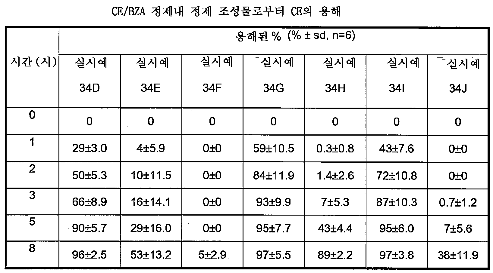 Figure 112009049300571-PCT00055