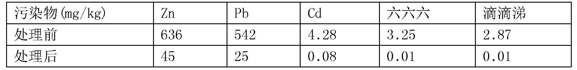 Figure CN108188162AD00062