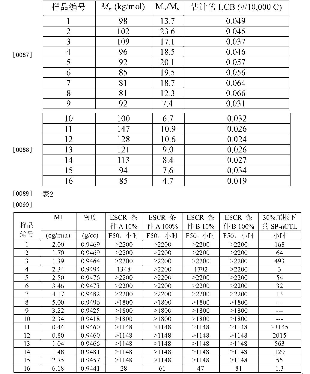 Figure CN102643465BD00121