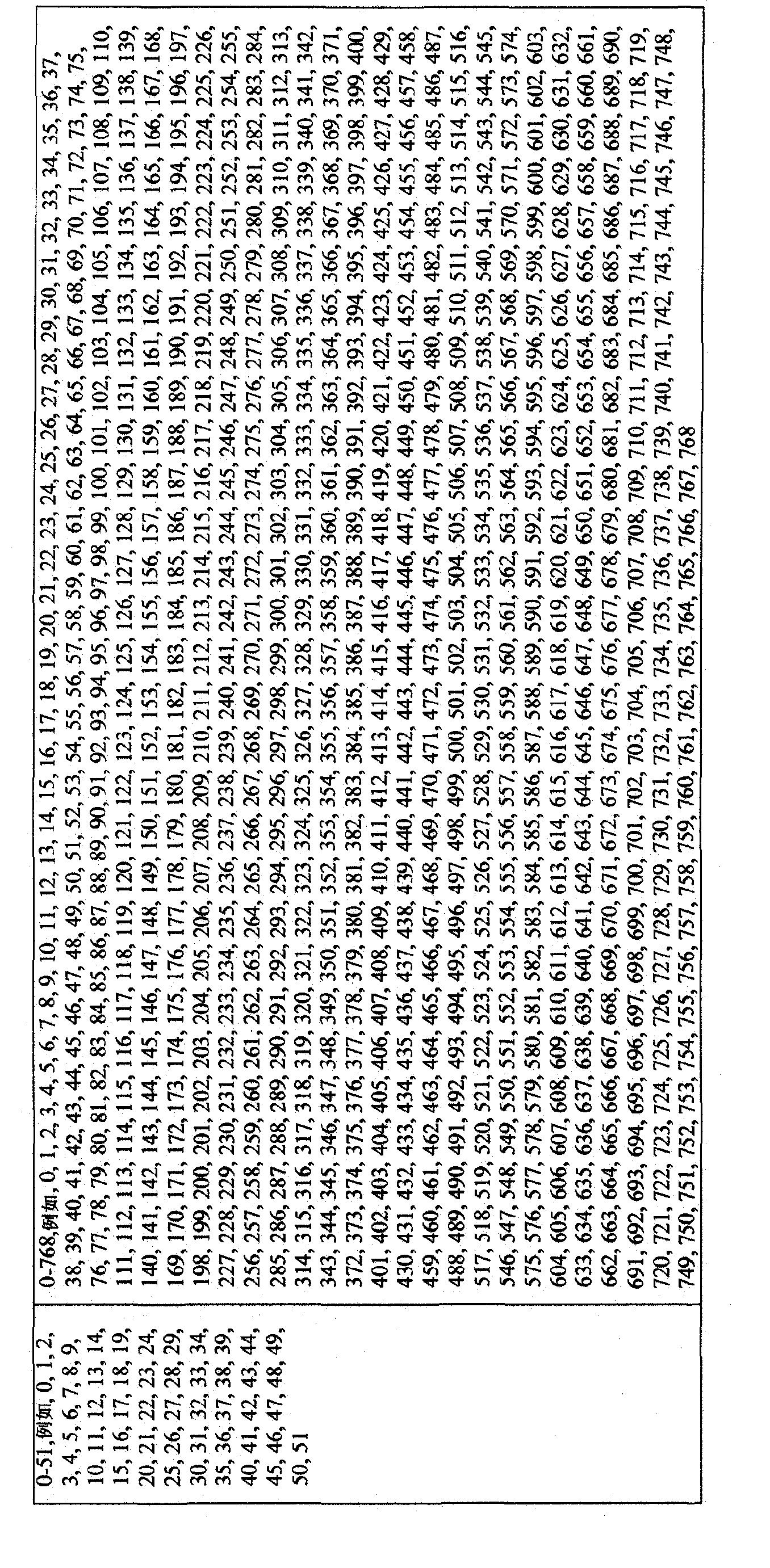 Figure CN102481349BD00191