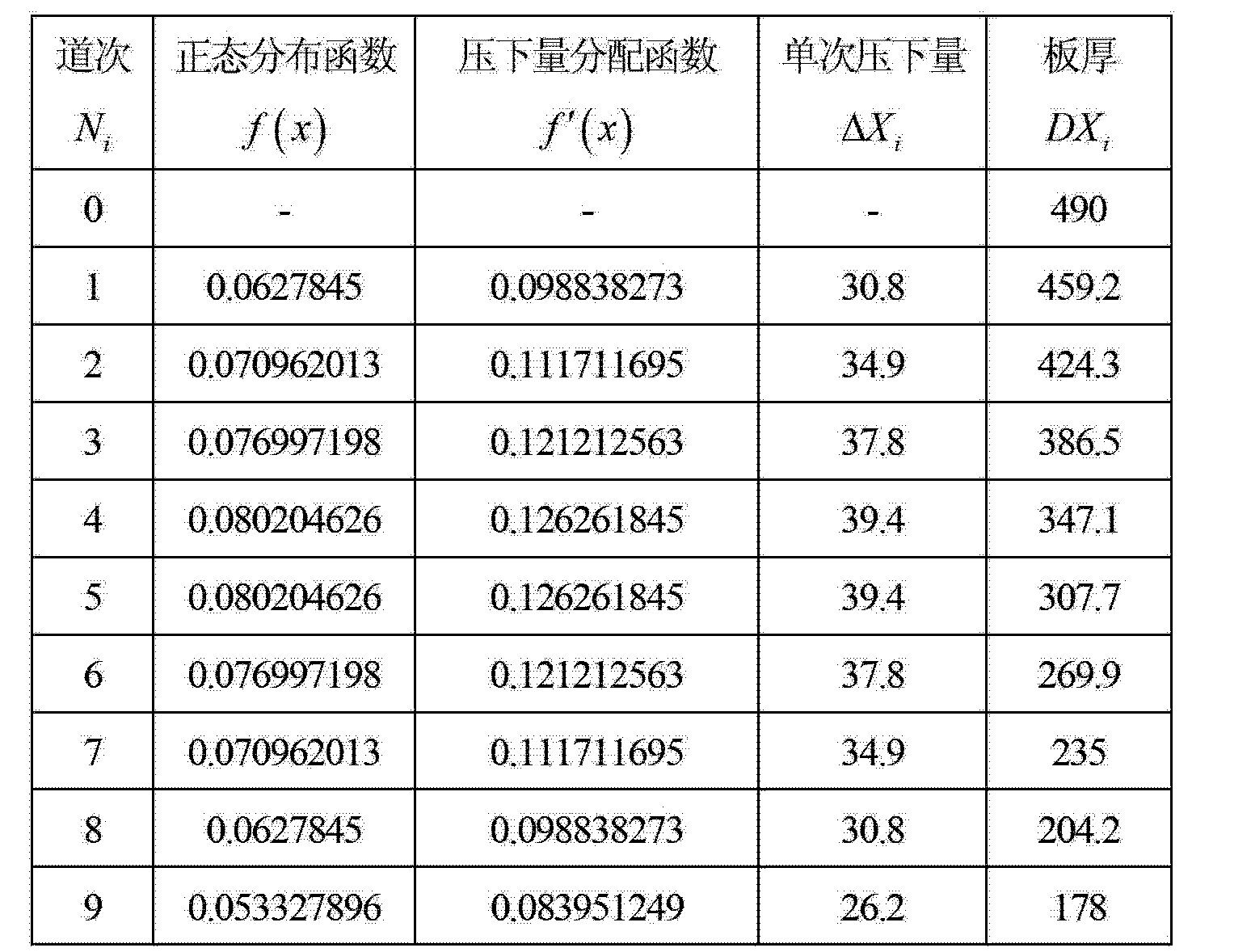 Figure CN103273272BD00104