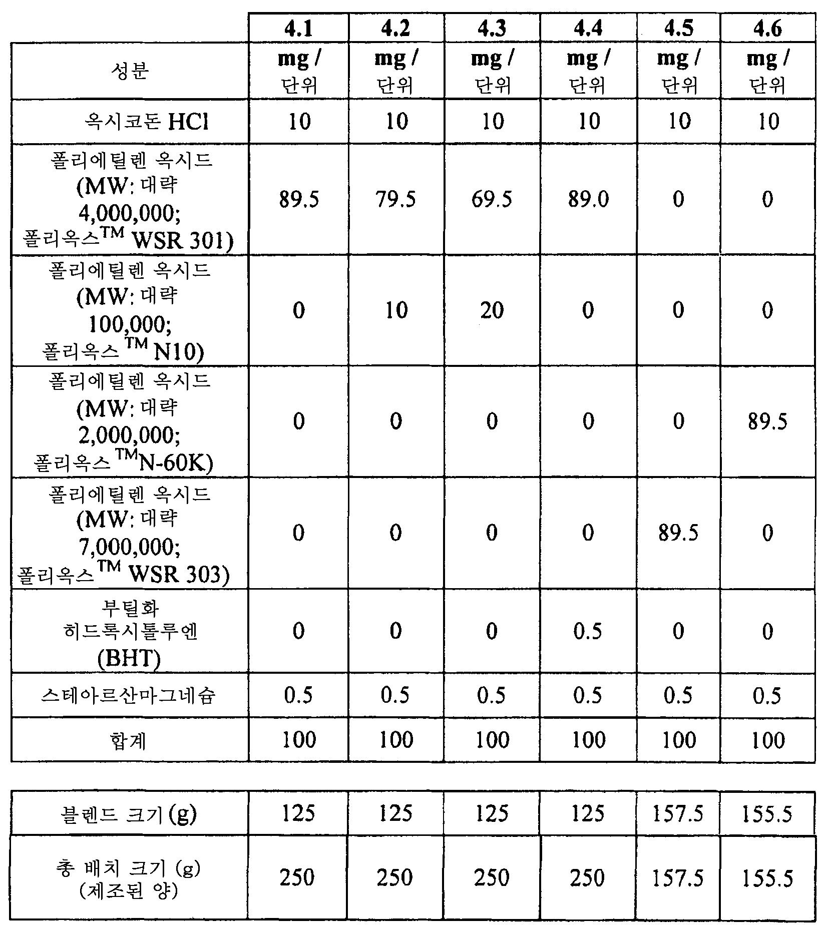 Figure 112011082183604-pat00010
