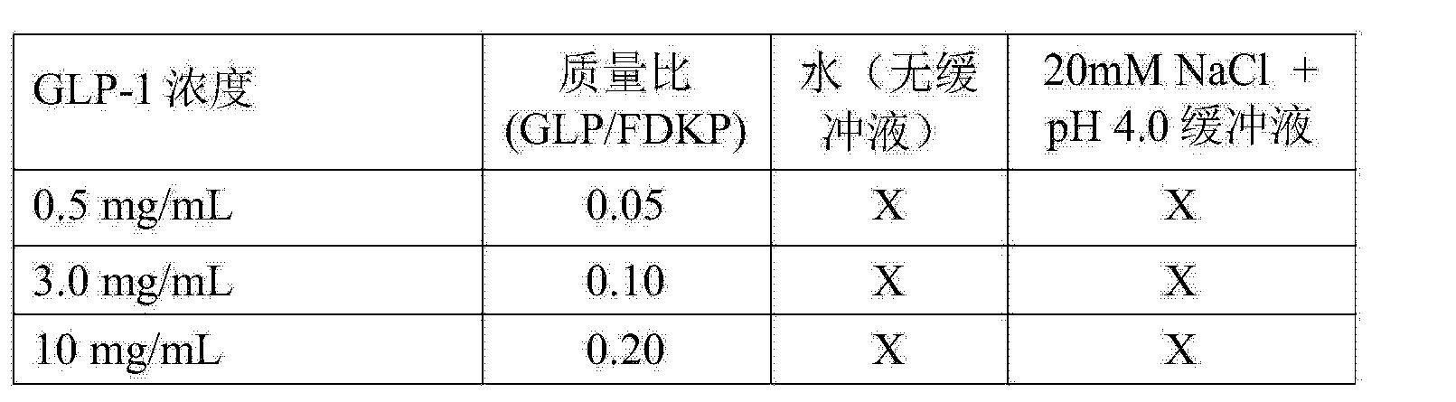 Figure CN104288756AD00262