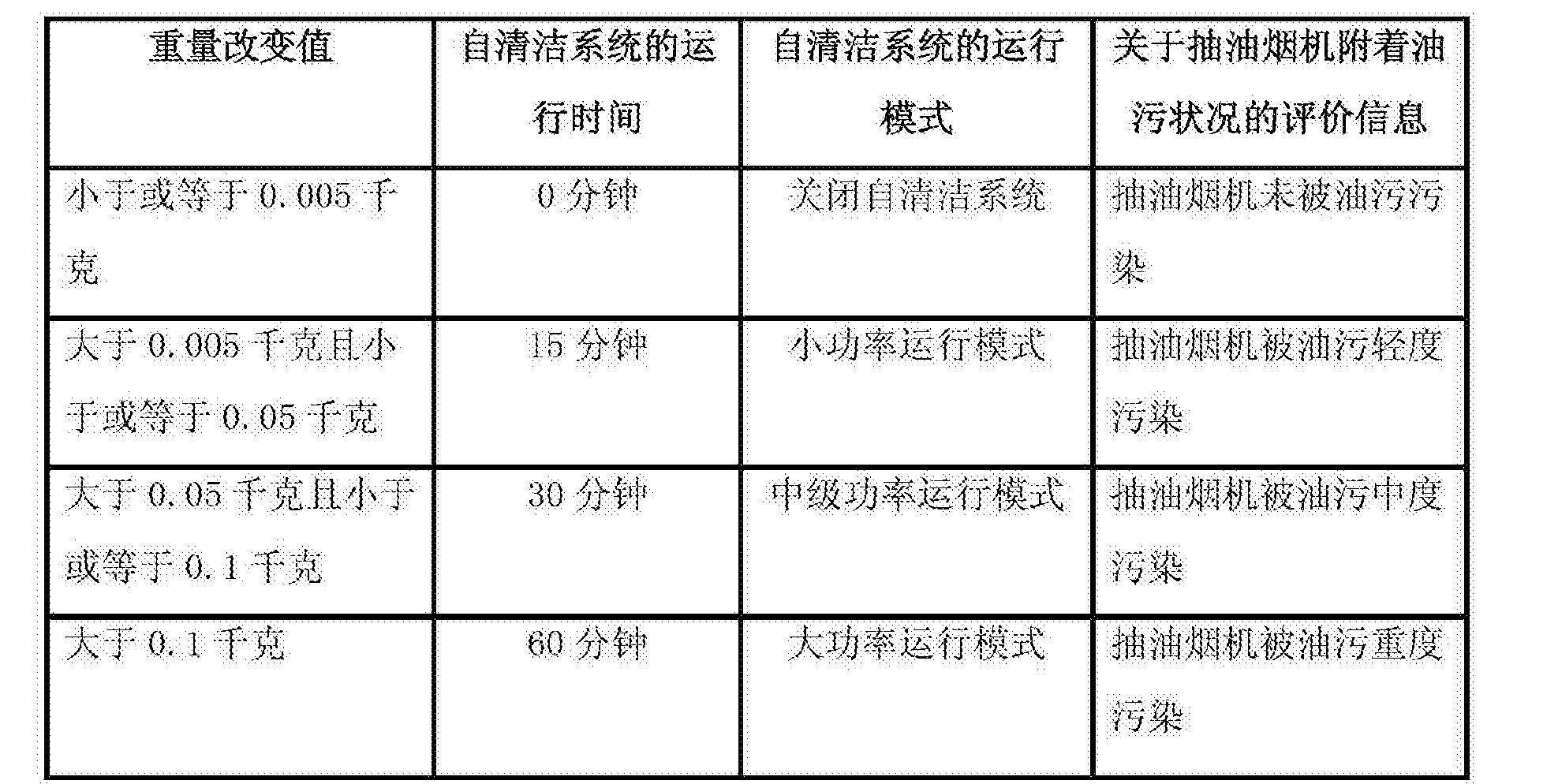 Figure CN104110712BD00081