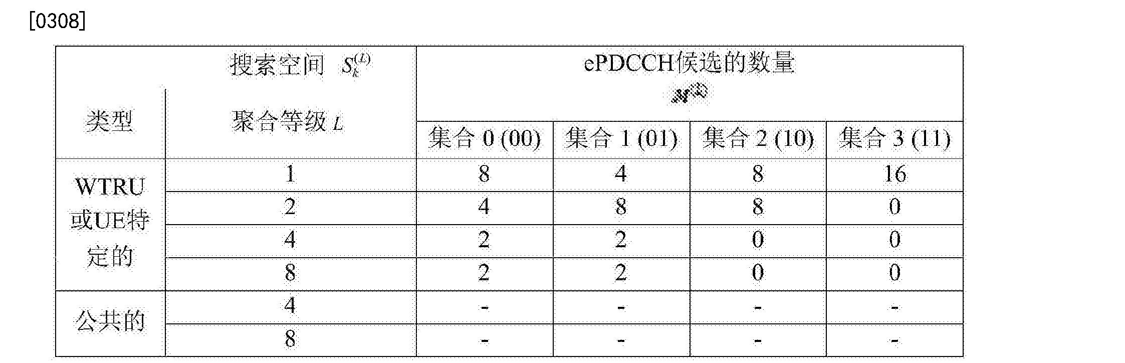 Figure CN104081709BD00482