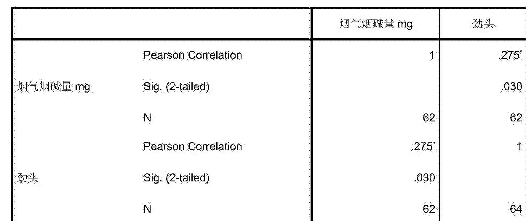 Figure CN106617274AD00171
