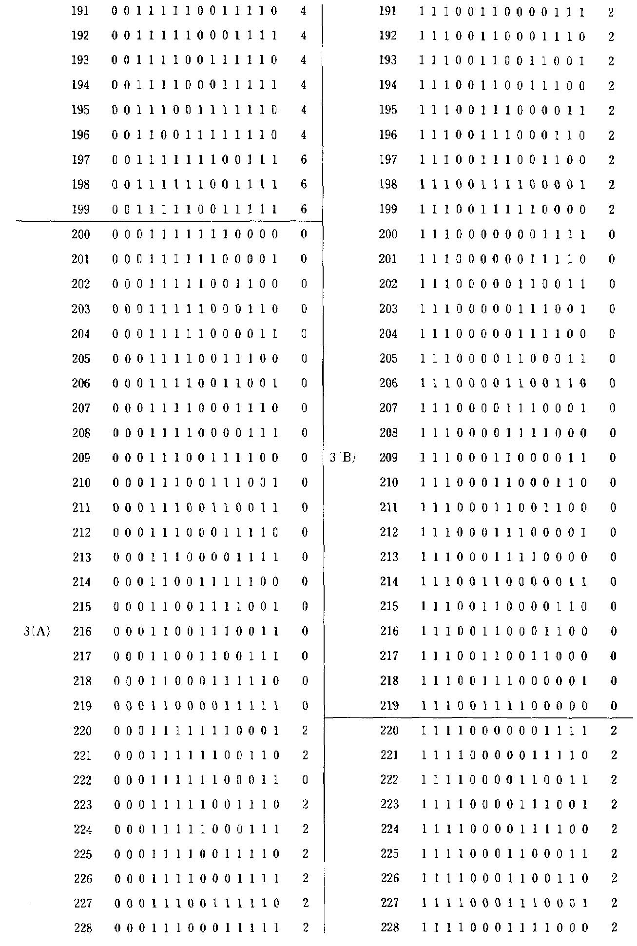 Figure kpo00055