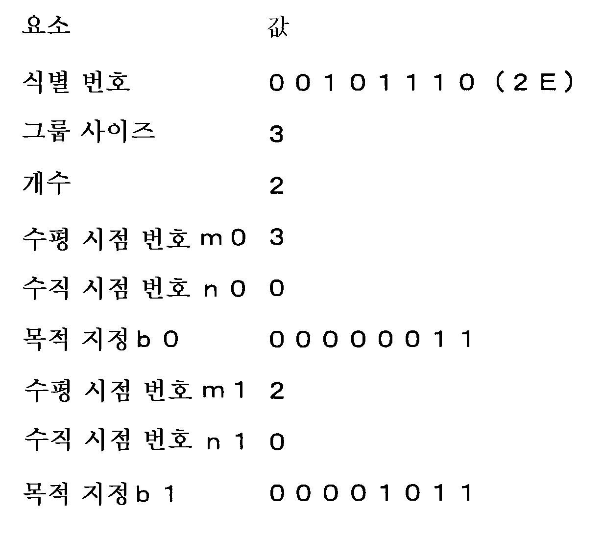 Figure 112005058392163-pct00010