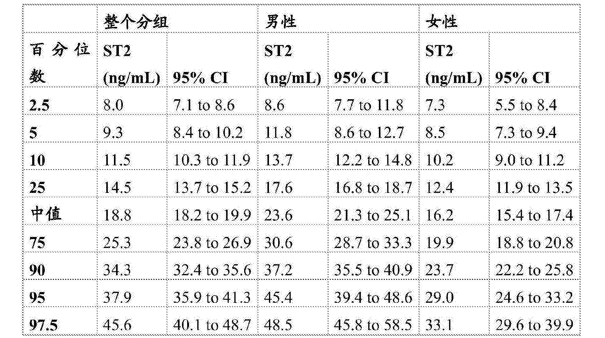 Figure CN106461636AD00231