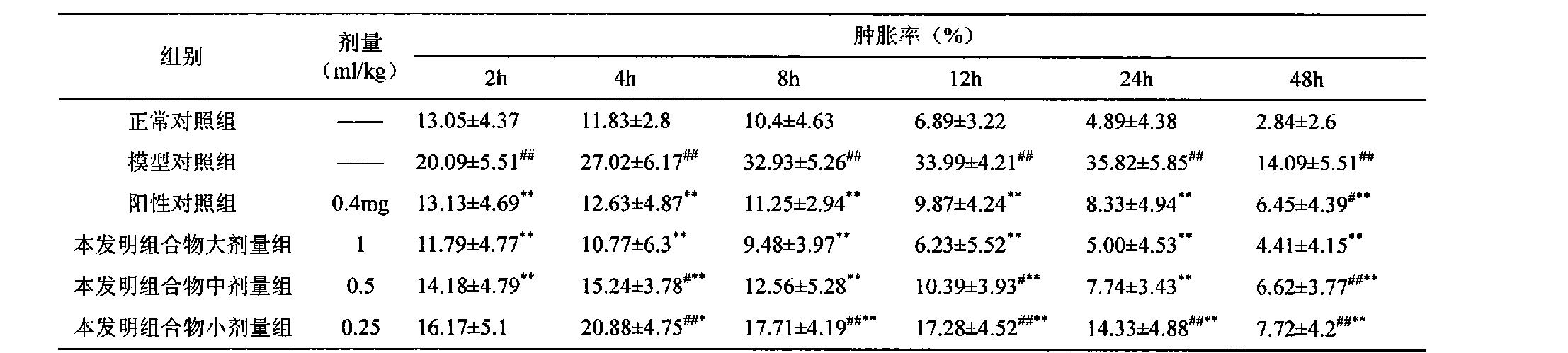 Figure CN104173457AD00082