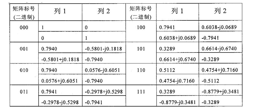 Figure CN101558642BD00061