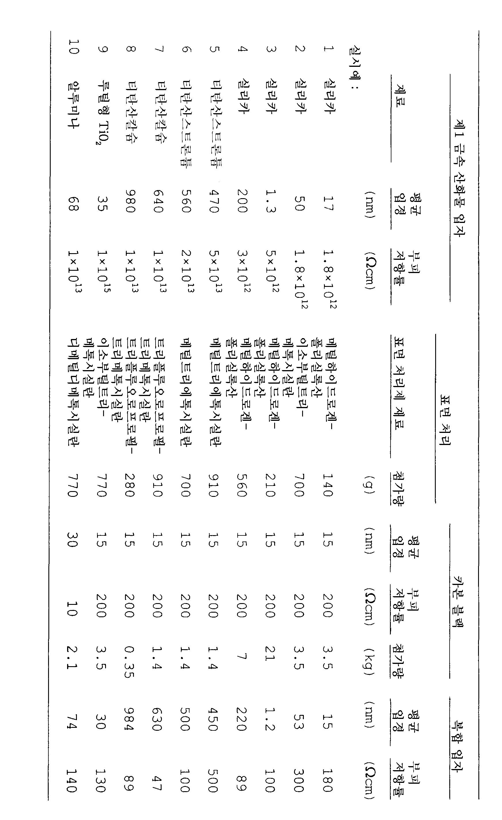 Figure 112005043082871-pat00019
