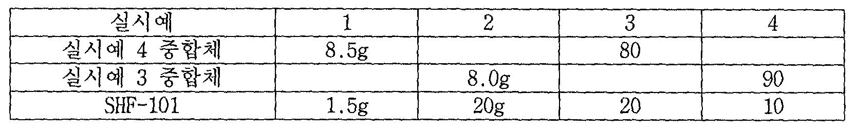Figure 112007008248036-PCT00032