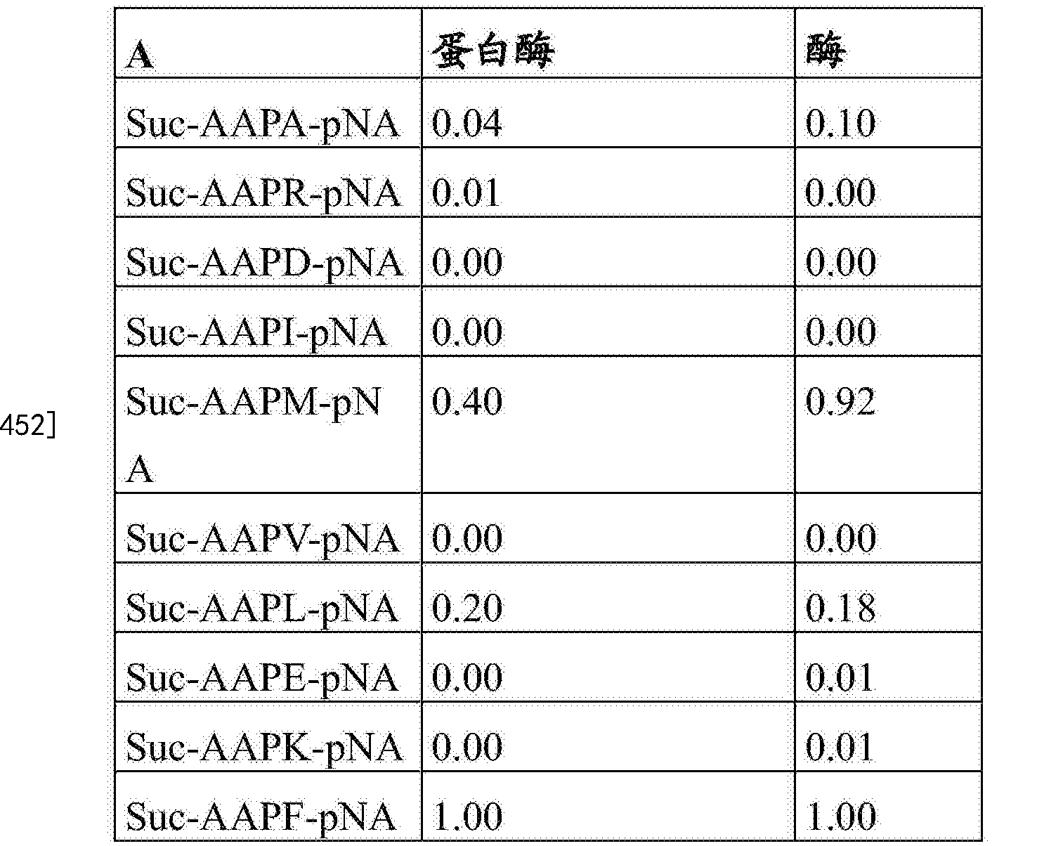 Figure CN104271726BD00531