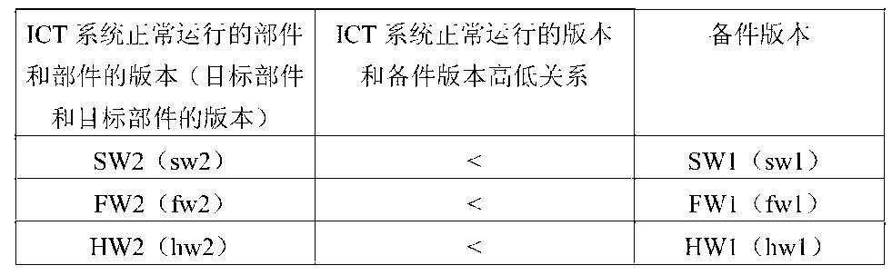 Figure CN104503789AD00241
