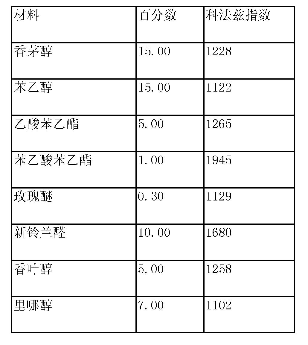 Figure CN101264333BD00122