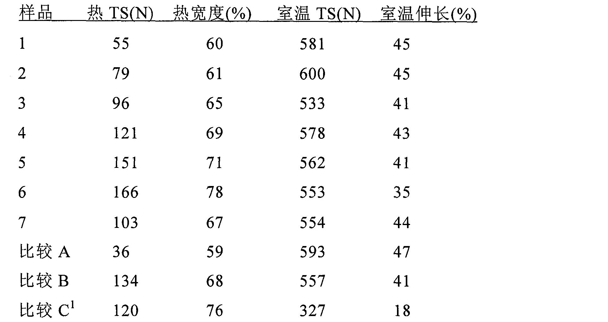 Figure CN101469255BD00151