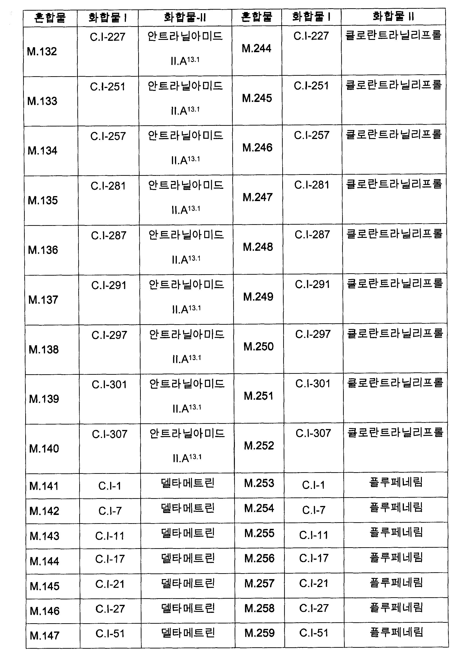 Figure 112009060332816-PCT00058