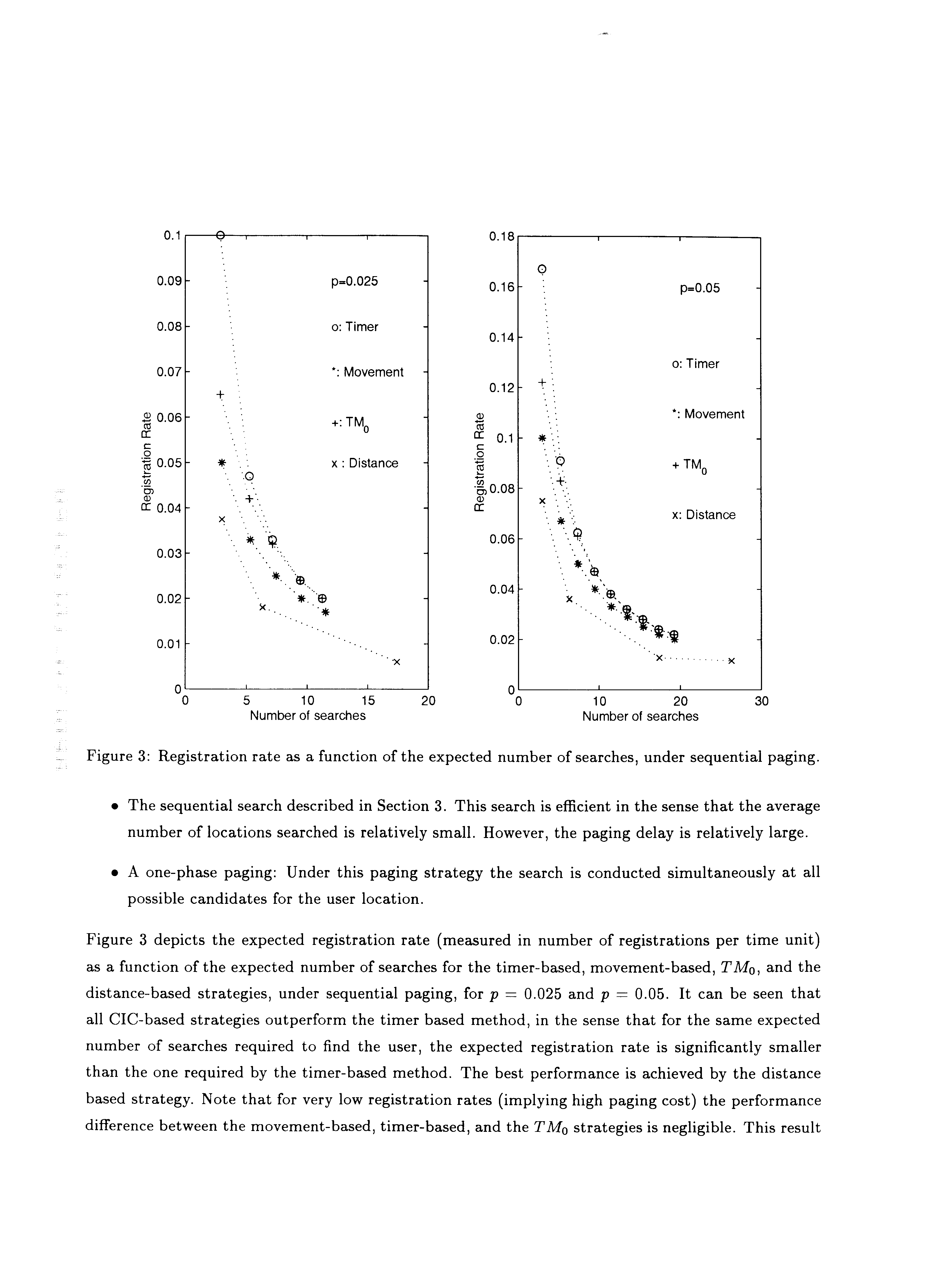 Figure US06236861-20010522-P00004