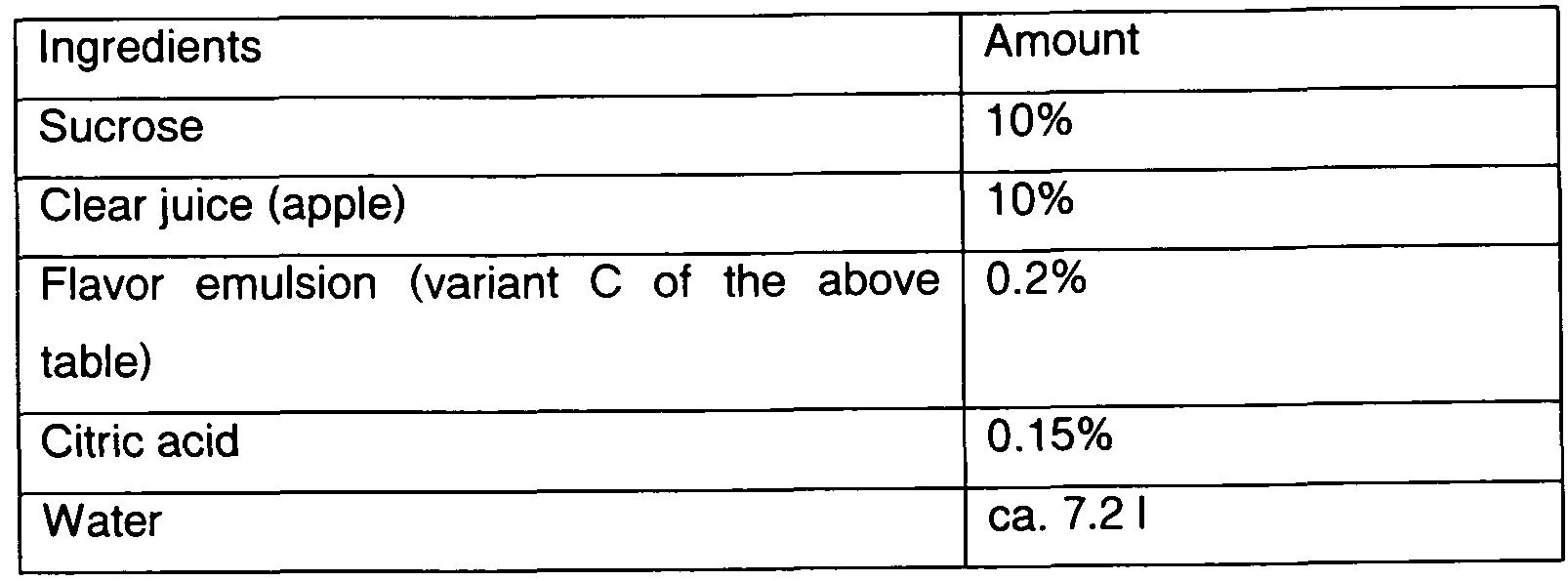 Wo2012167920a1 Long Chain Glycolipids Useful To Avoid Perishing Or Curcuma Rmulsion Blackcurrant Flavour Figure Imgf000160 0001