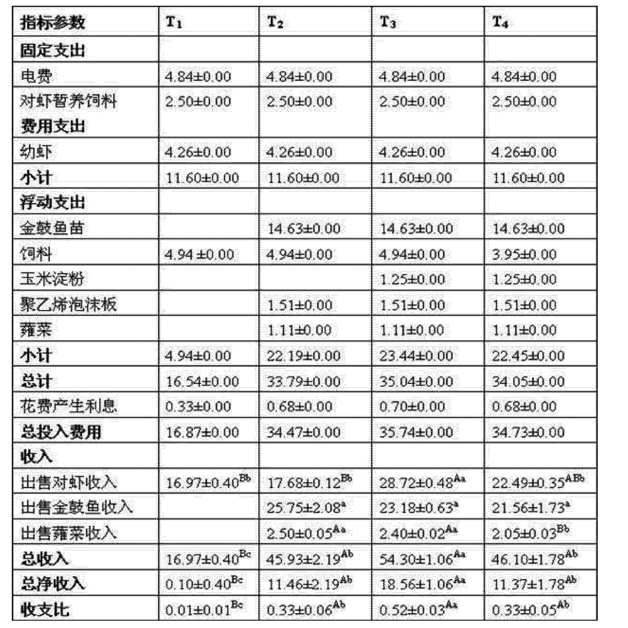Figure CN103155891AD00091