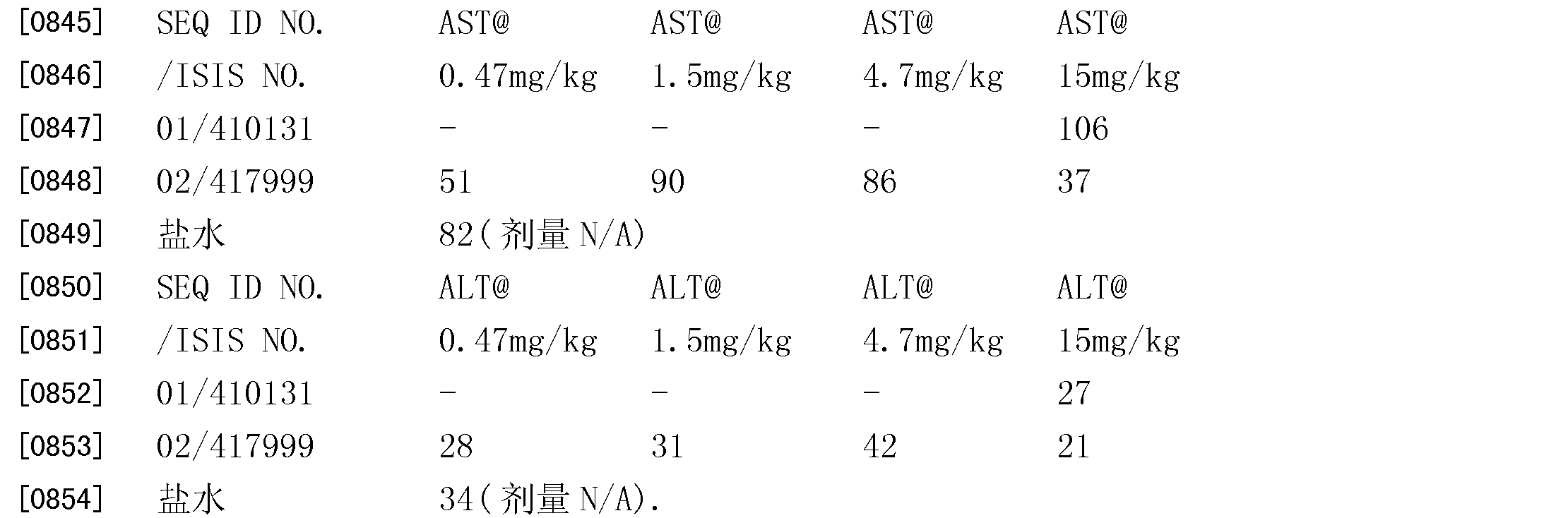 Figure CN101821277BD00983