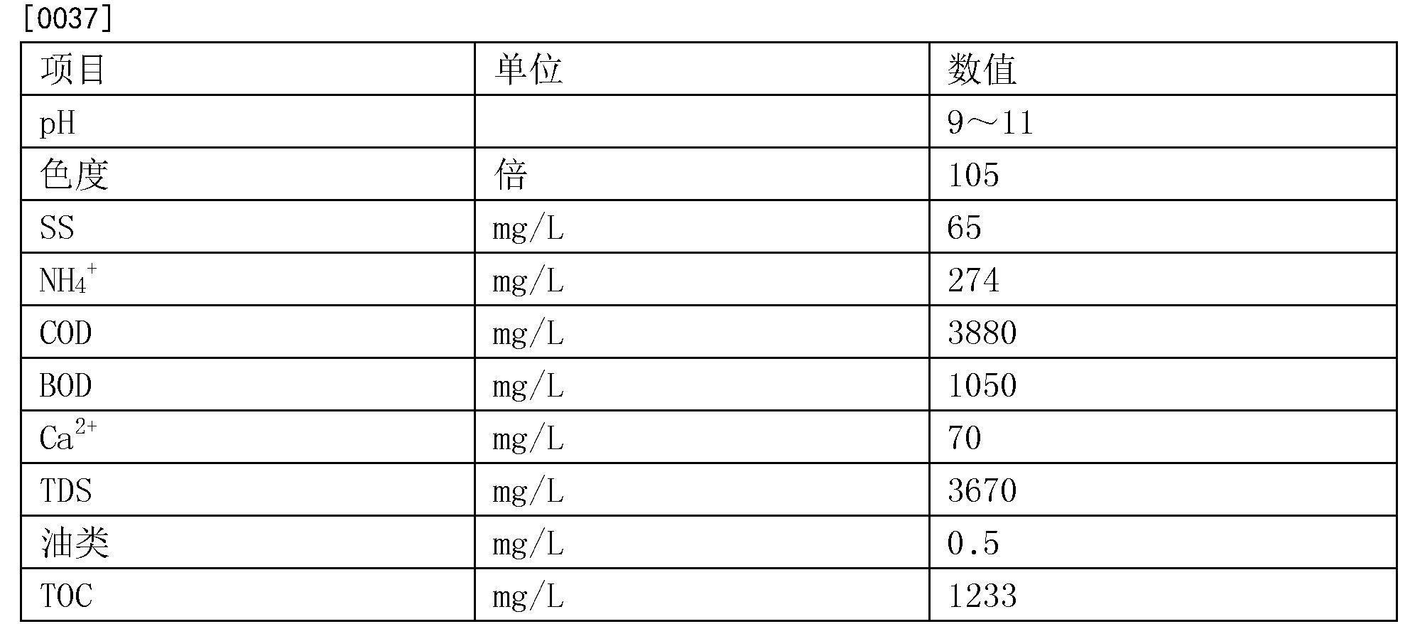 Figure CN104609632BD00061