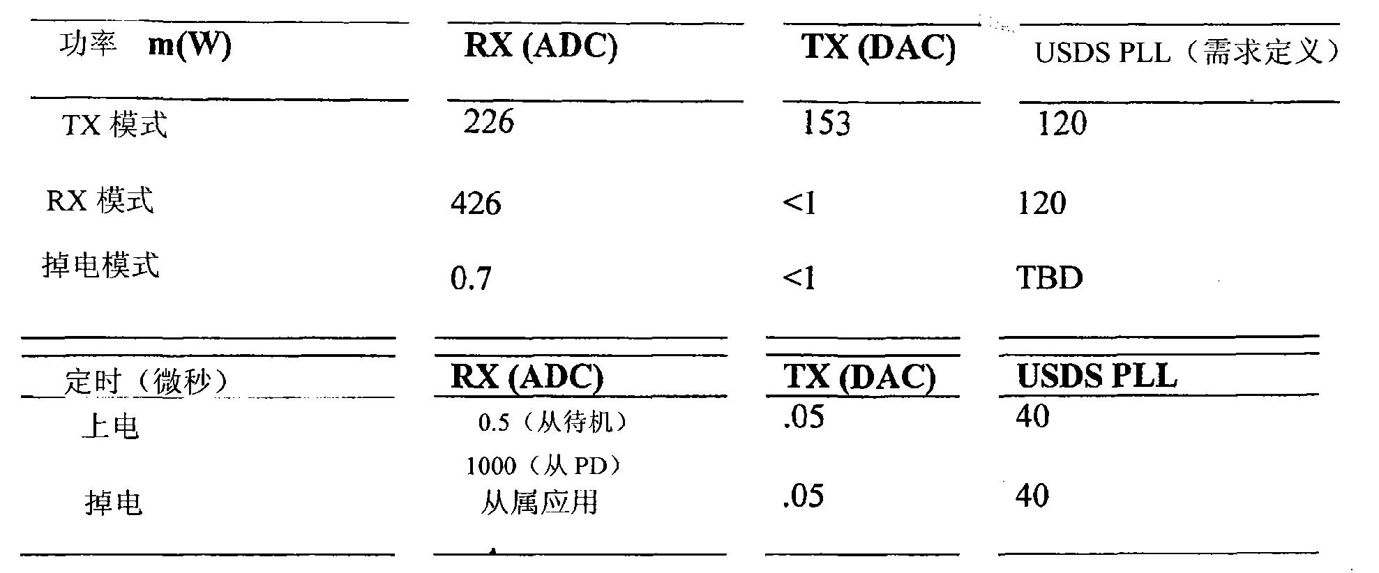 Figure CN102098193BD00112