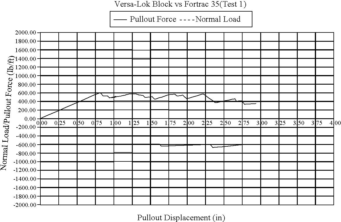 Figure US20050042040A1-20050224-C00002