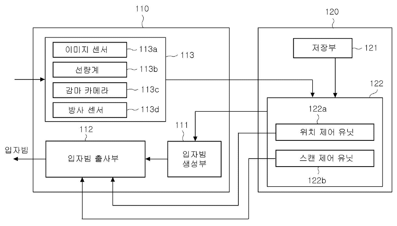 Figure R1020090031778