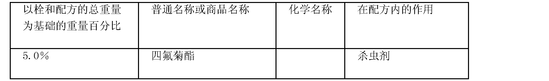 Figure CN101243788BD00171