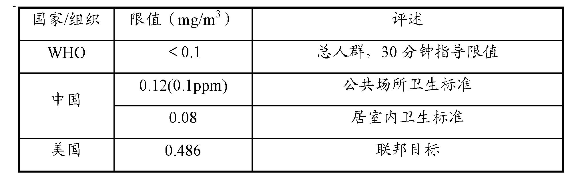 Figure CN202289842UD00041