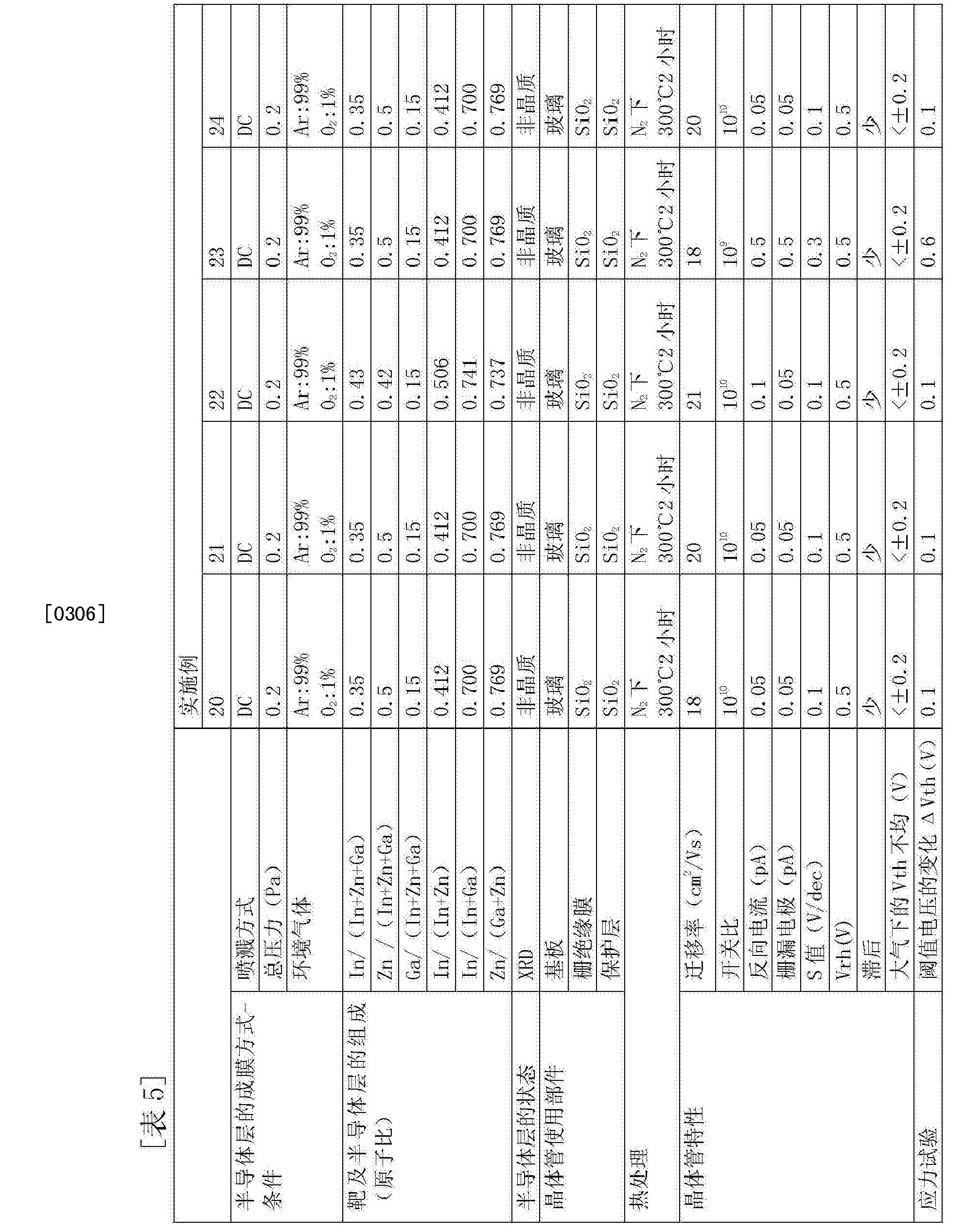 Figure CN103258857BD00241