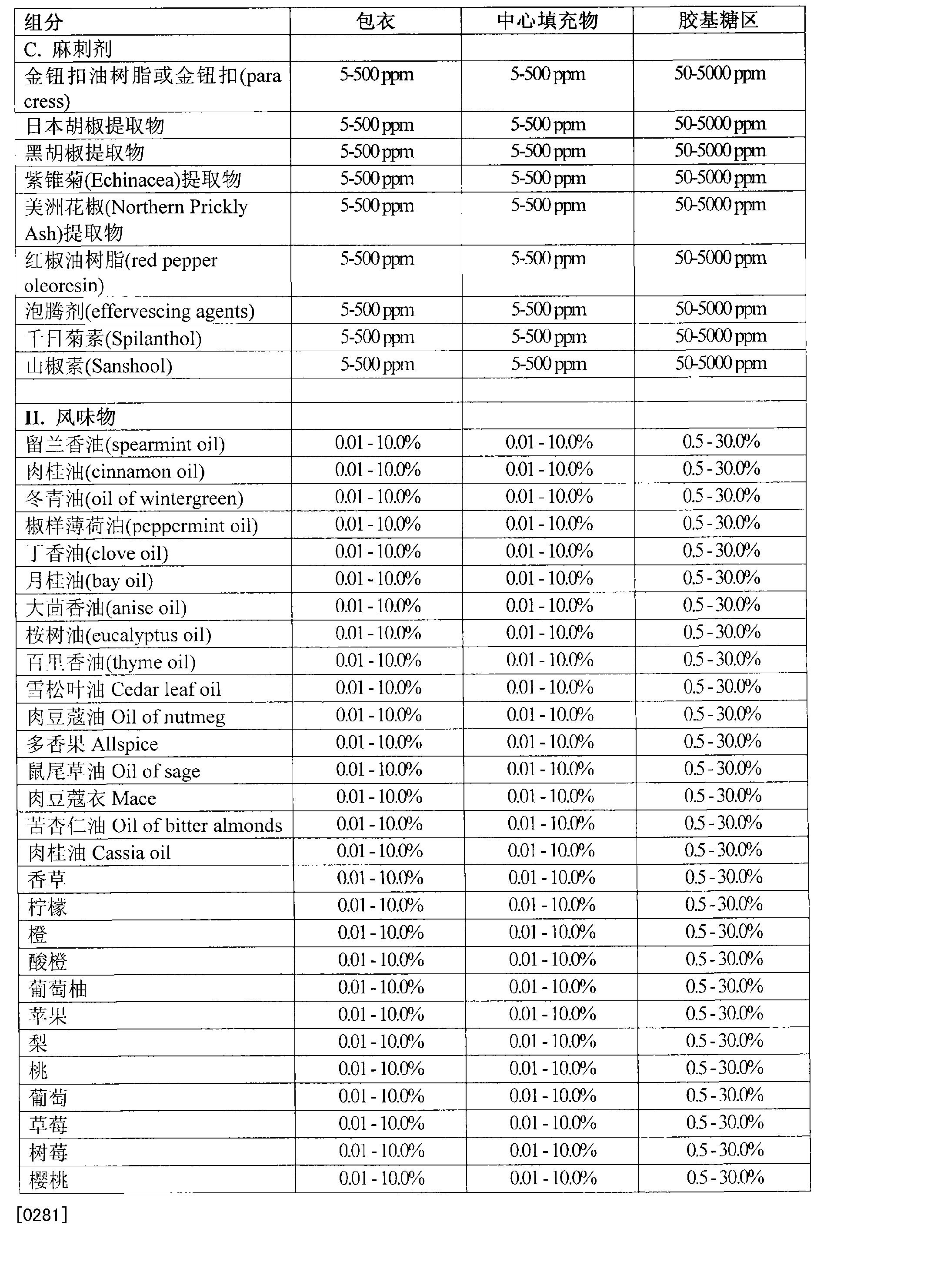 Figure CN101179944BD00441