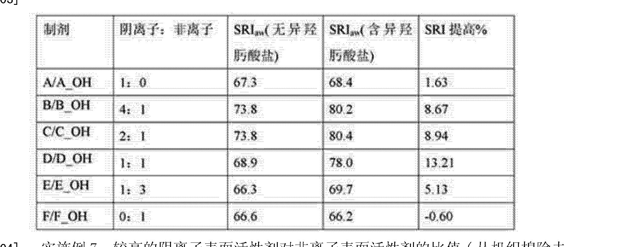 Figure CN102257109BD00192
