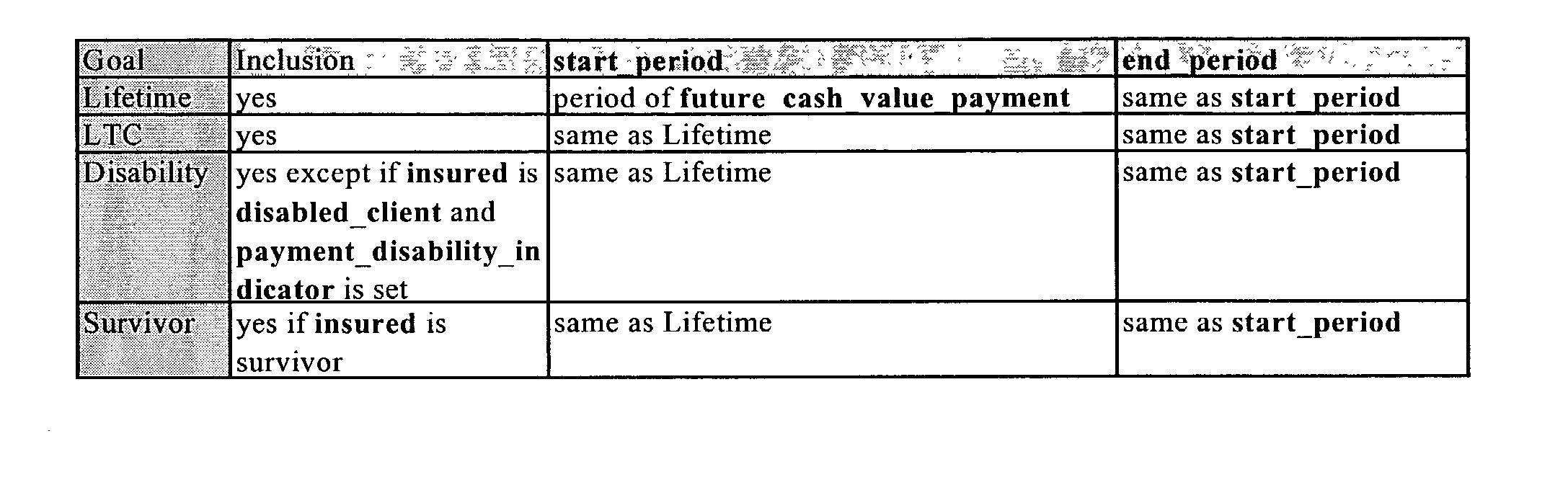Figure US20030028466A1-20030206-P00095