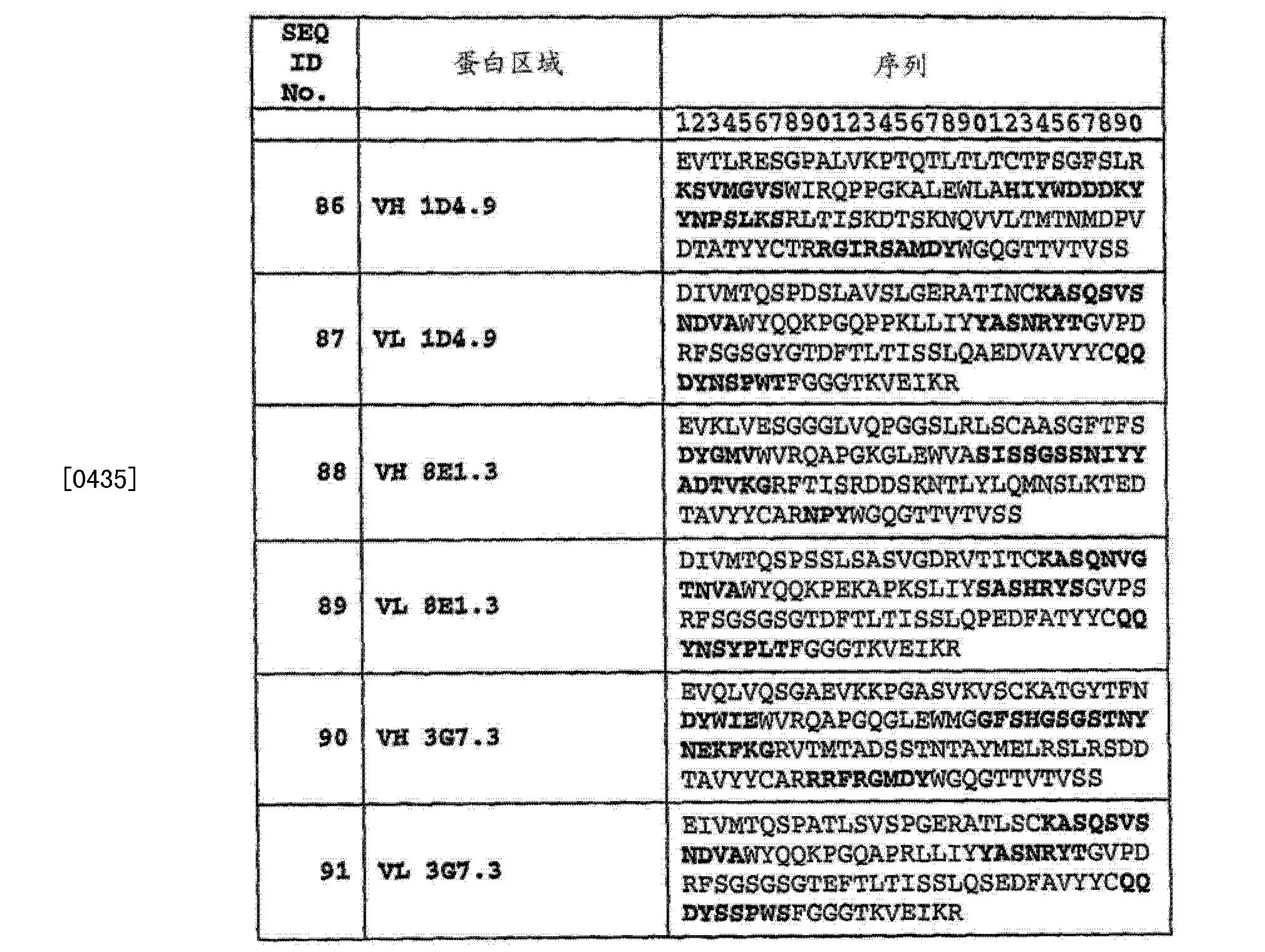 Figure CN103145837AD00821