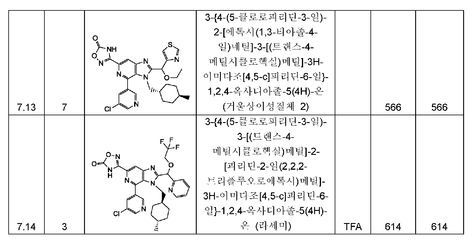 Figure pct00353
