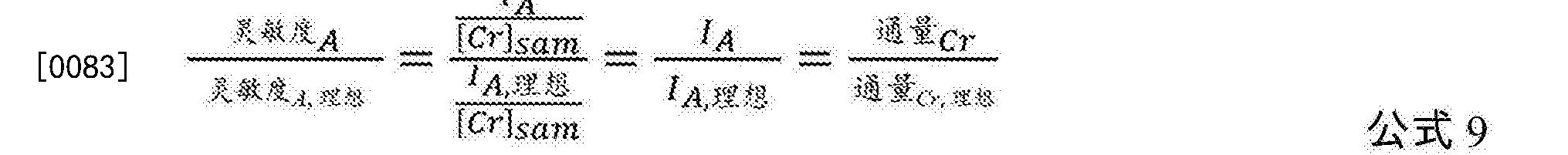Figure CN107810409AD00095