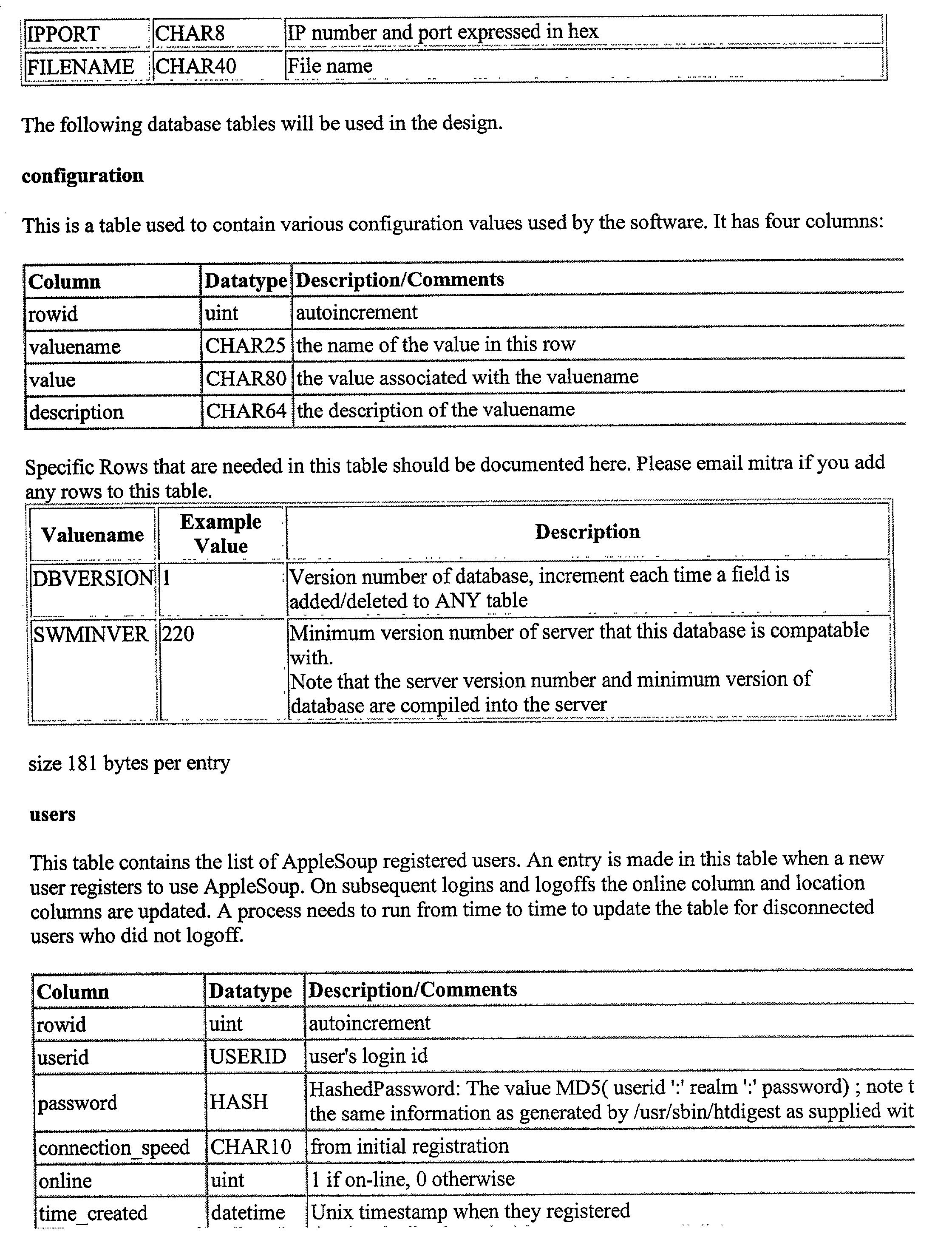 Figure US20020049760A1-20020425-P00137