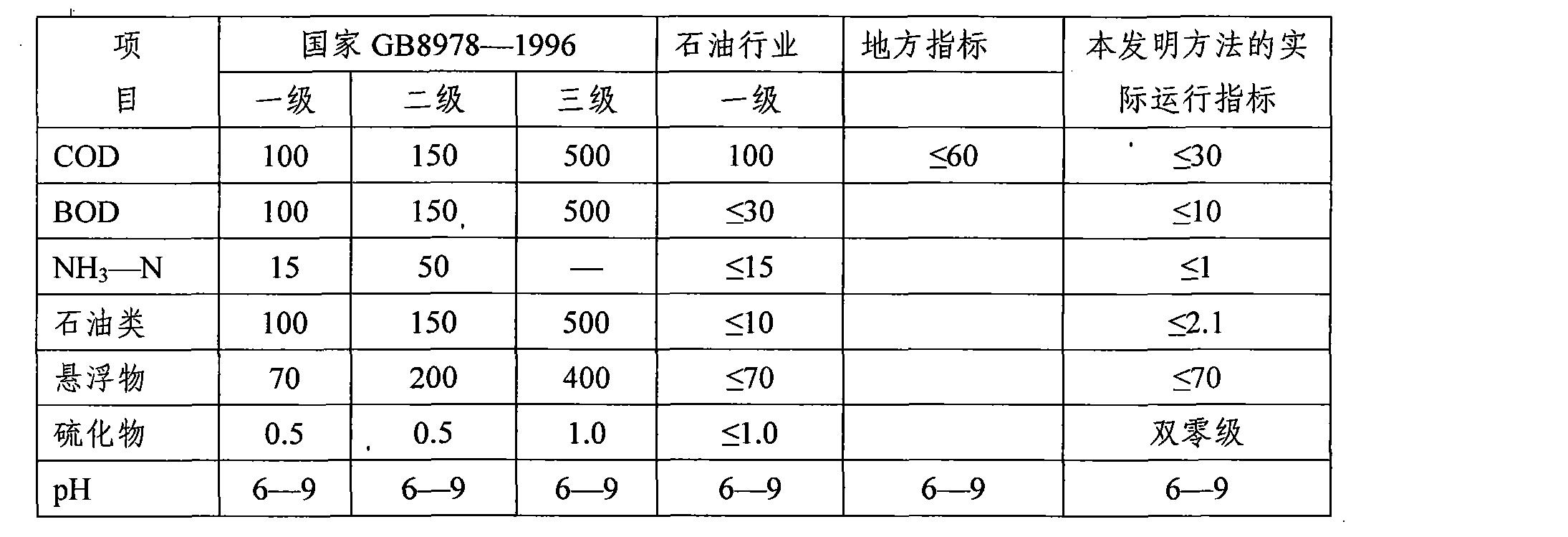Figure CN101870544BD00121