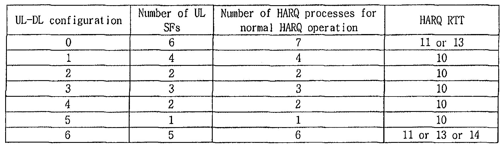 Figure 112015066012139-pct00007