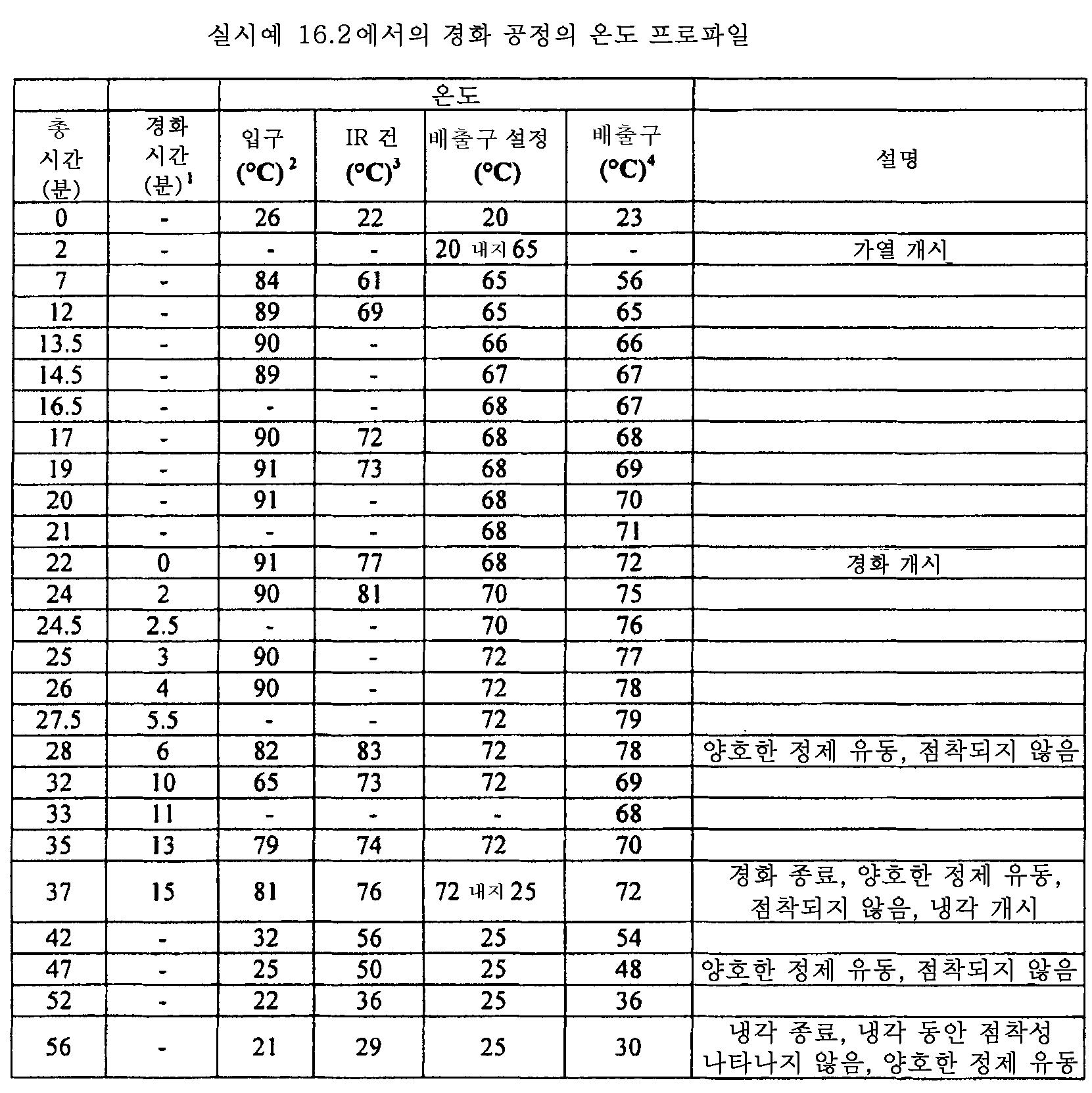 Figure 112011082183604-pat00082