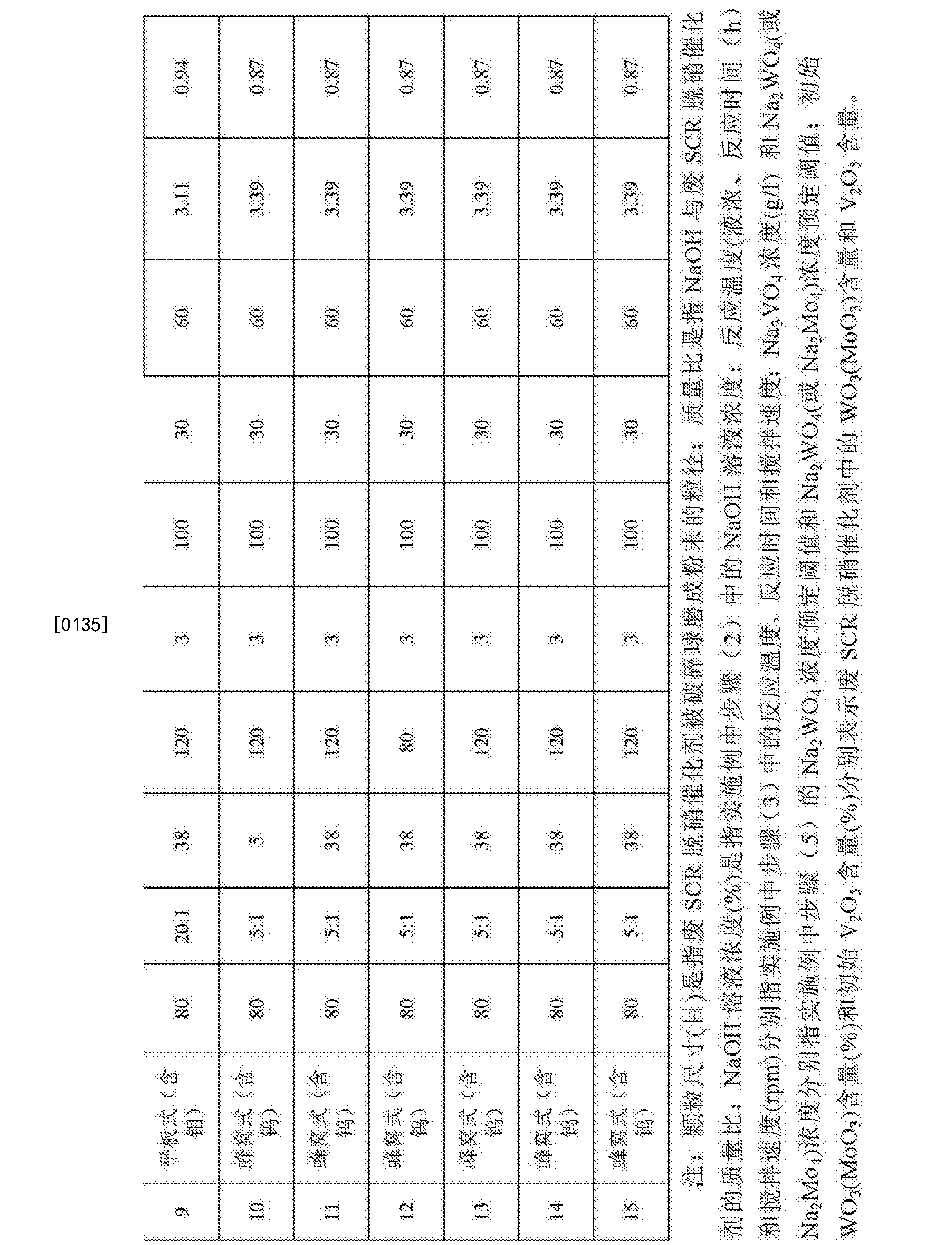 Figure CN107185554AD00151