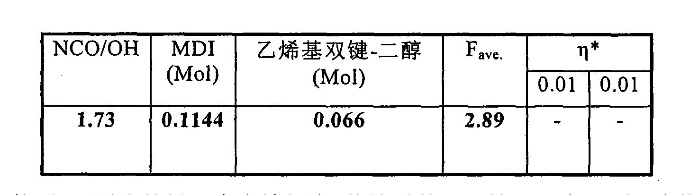 Figure CN101039982BD00311