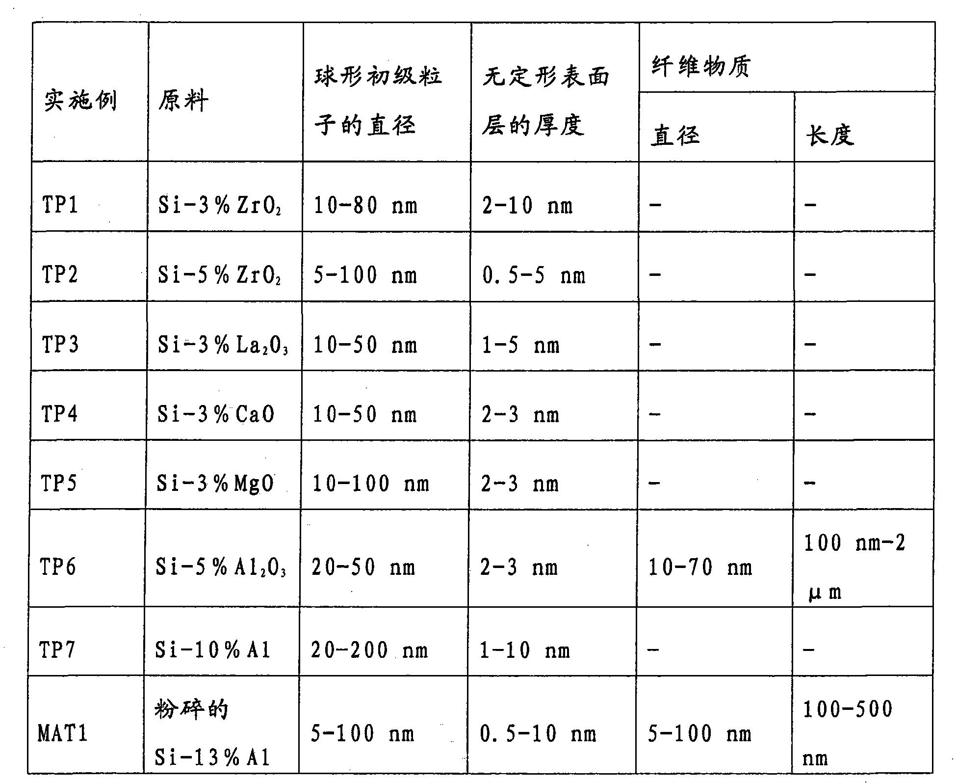 Figure CN101849306BD00361