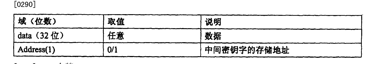 Figure CN1761185BD00332