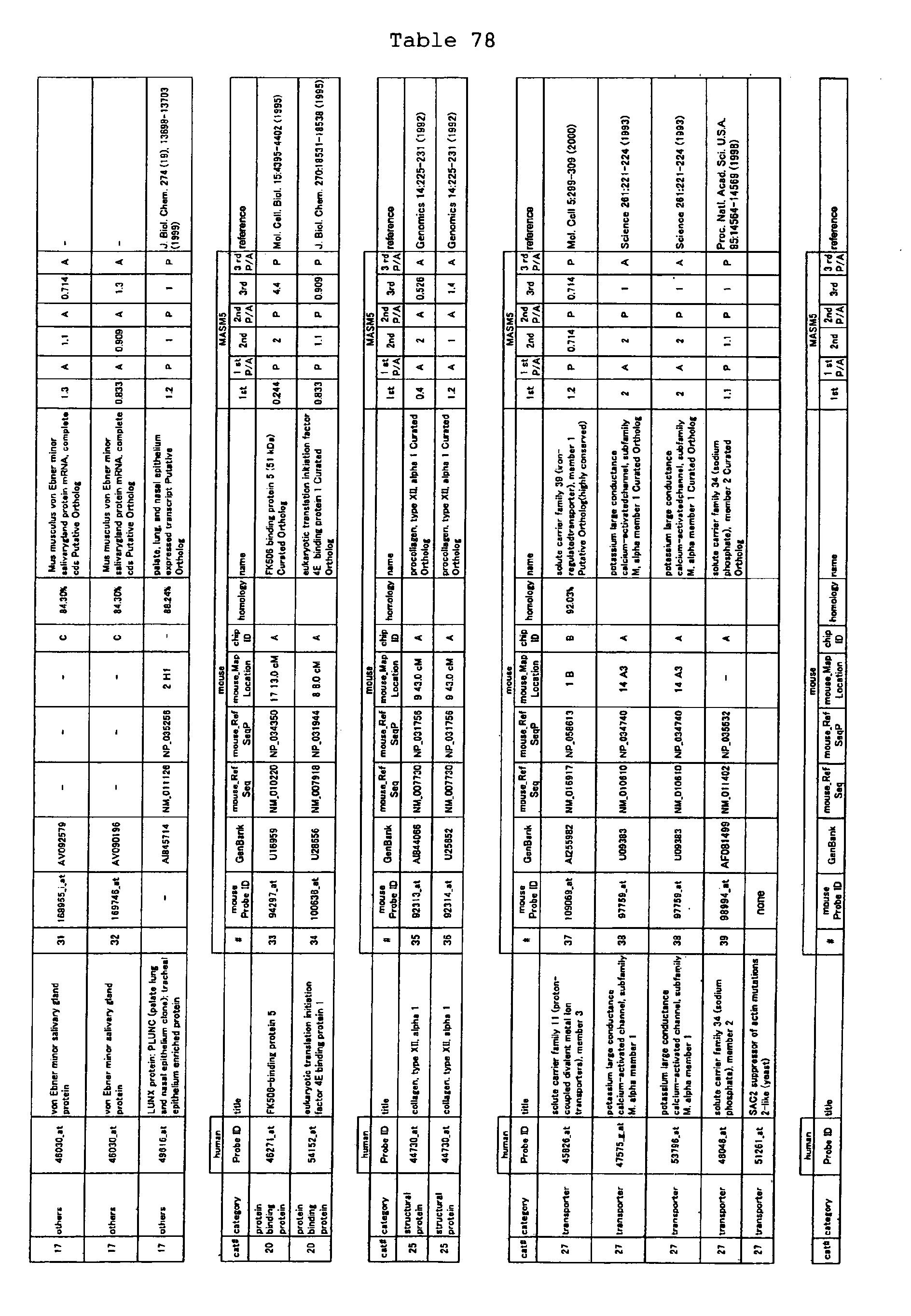 Figure 01520001